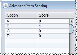 Advanced Item Scoring Example 1