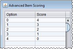 Advanced Item Scoring Example 3