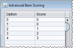 Advanced Item Scoring Example 4